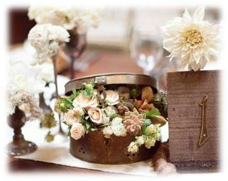 Vintage hat box centerpieces   Vintage Hat Box as wedding