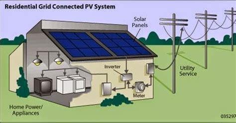 Solar Panel Untuk Rumah Tangga raja panel surya plts rumah tangga