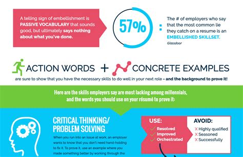 Resume Tips For Millennials by Infographic Millennials 5 Soft Skills You Can Prove On