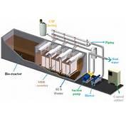 Mbr Plant /membrane Bioreactor Bio Reactor  Buy