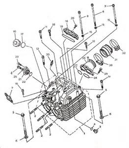 hisun 700 utv engine diagram get free image about wiring diagram