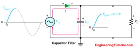 mosfet transistor ll2705 capacitor filter circuit working 28 images filter circuits working series inductor shunt