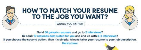 aumenta tus posibilidades de conseguir empleo aplicando este sencillo truco en tu curr 237 culum