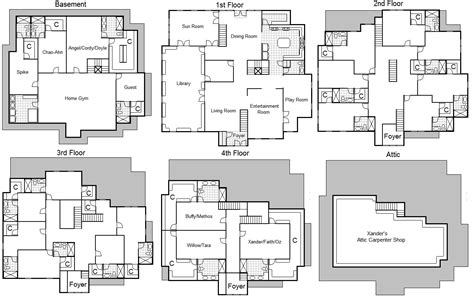 Halliwell Manor Floor Plan charmed house floor plan numberedtype
