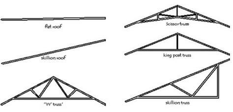 environmental house design energy flow diagram energy flow equation wiring diagram odicis org