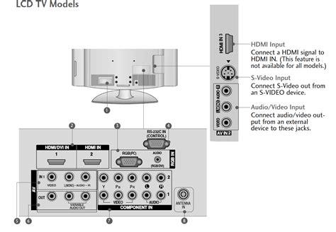 home theater hdmi wiring diagram vsx 321 wiring diagram