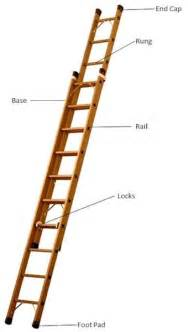 Stairway and ladder safety types of ladders oshacademy free online