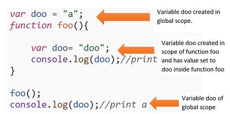 javascript pattern variables javascript global variable inside function phpsourcecode net