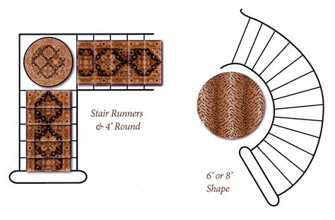 how to choose an area rug how to choose area rug size and shape coles fine flooring