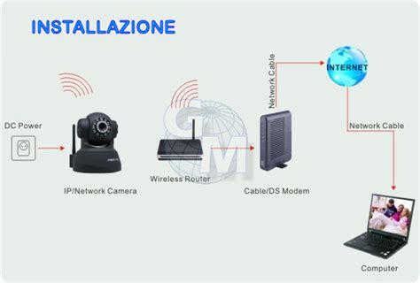 configurare ip wireless ip wifi
