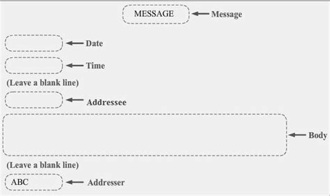 format message html format for writing message with exle 171 study rankers