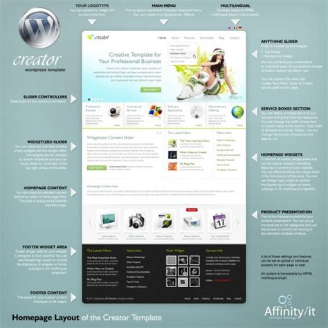 theme maker html creator business wordpress theme html template
