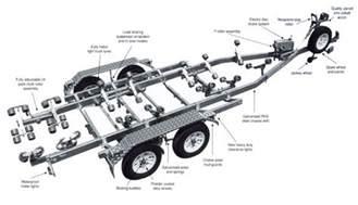 ez loader trailer wiring diagram ez wire harness images