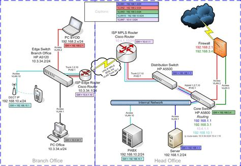 vlan diagram visio visio vlan best free home design idea inspiration