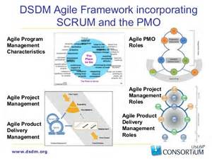 Scrum Project Plan Template by Scrum Project Plan Template Erp Post Implementation