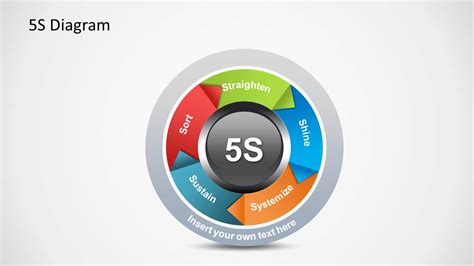 5s Powerpoint Template 5s Diagram For Powerpoint Slidemodel