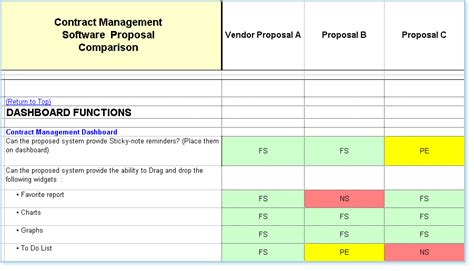software vendor comparison template contract management software evaluation selection