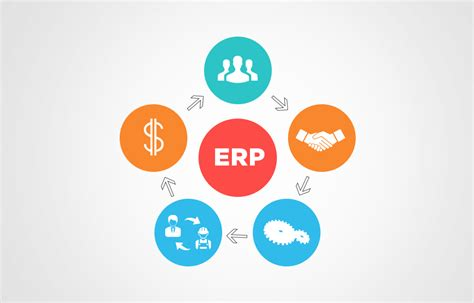 best erp choose the right erp software selecting the best erp