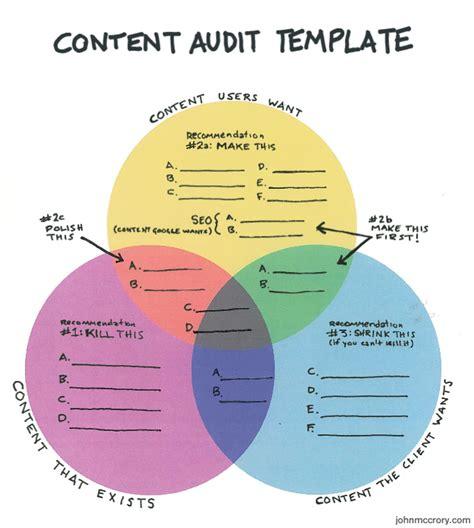 content audit template fuzion web designs content audit