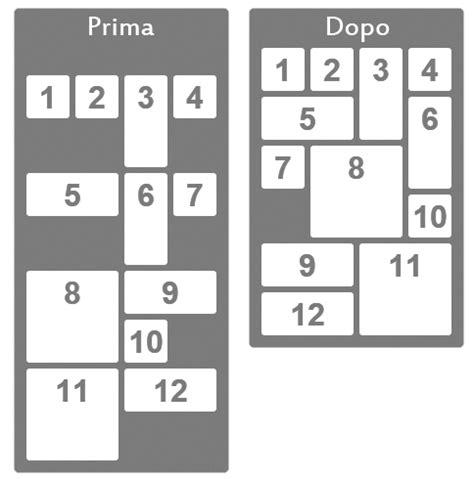 librerie java librerie javascript per grafici problema e soluzione per