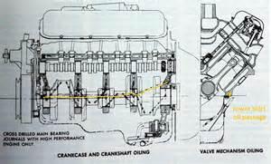 pontiac 3 8 engine diagram soft plugs
