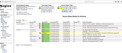 tutorial nagios linux how to install nagios and nrpe in centos 7 or rhel 7