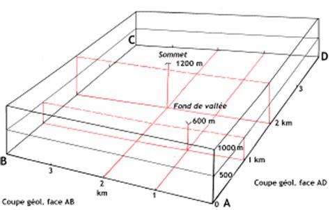 comment tracer un diagramme triangulaire les caf 233 s g 233 o 187 les blocs diagrammes dans l interpr 233 tation