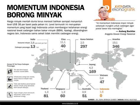 Harga Kacamata Merk Beverly minyak indonesia daerah penghasil minyak bumi di
