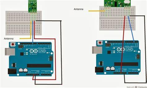 boat radio protocol arduino 433mhz wireless communication rc switch arduino