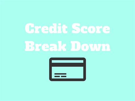 how your credit score is calculated loans canada