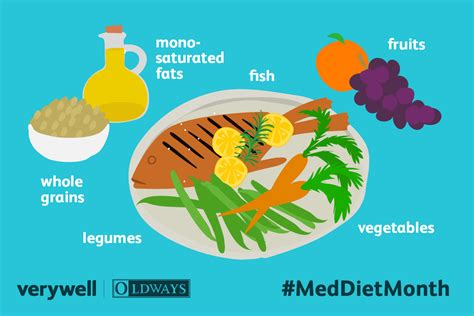 printable mediterranean diet recipes a mediterranean diet meal plan
