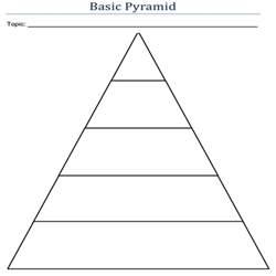 basic pyramid graphic organizer statewide instructional