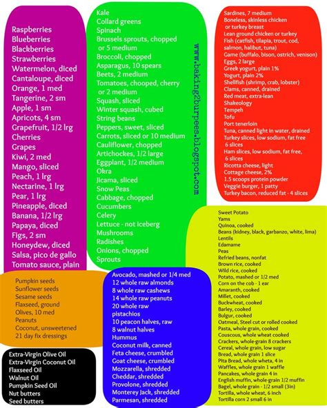 21 Day Sugar Detox Approved Food List by 21 Day Fix Sheets Printable 2017 2018 Best Cars Reviews