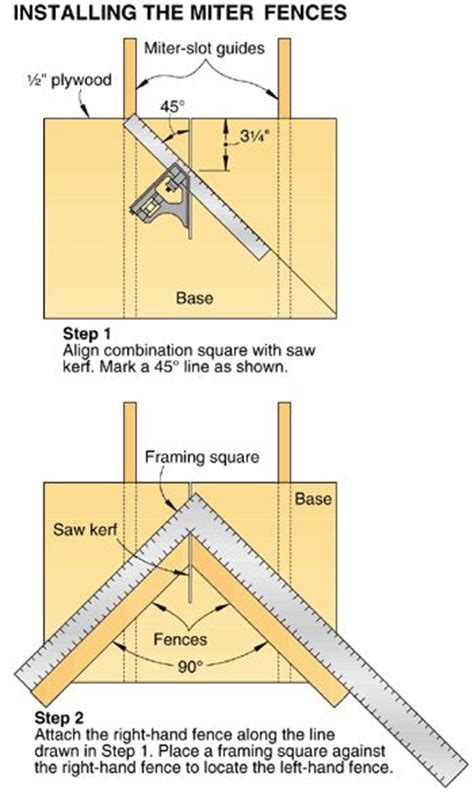 table saw angle table saw angle jig woodworking projects plans