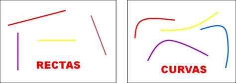 lineas rectas y curvas geometria primer ciclo columbrianos unidad 14