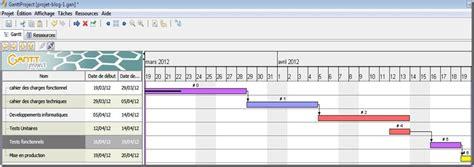 diagramme de gantt développement logiciel henry laurence gantt et diagramme