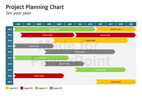 project proposal presentation template proposal template ppt