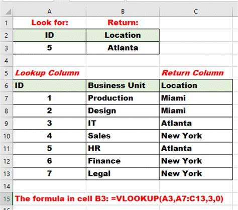 Lookup In Excel Using Vlookup In Excel Dashboard Reports Mr Dashboard