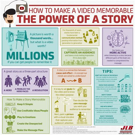 how to make story how to make a memorable the power of a story