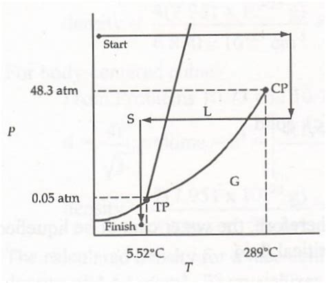 phase diagram quiz phase diagram questions and answers gallery how to guide