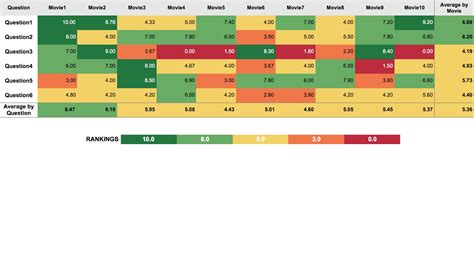 tableau geographical heat map how to creat heat map in tableau