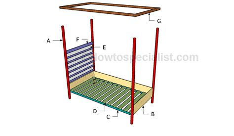 How To Build A Canopy Bed Frame Canopy Bed Plans Howtospecialist How To Build Step By Step Diy Plans