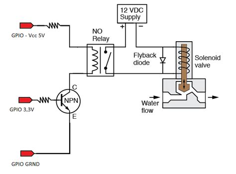 what does a fly back diode do using raspberry pi to and solenoid valve