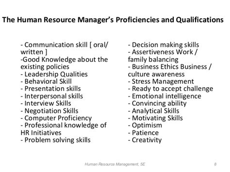 Mba Roles And Responsibilites by Mba Ii Hrm U 1 2 Of Personnel Management