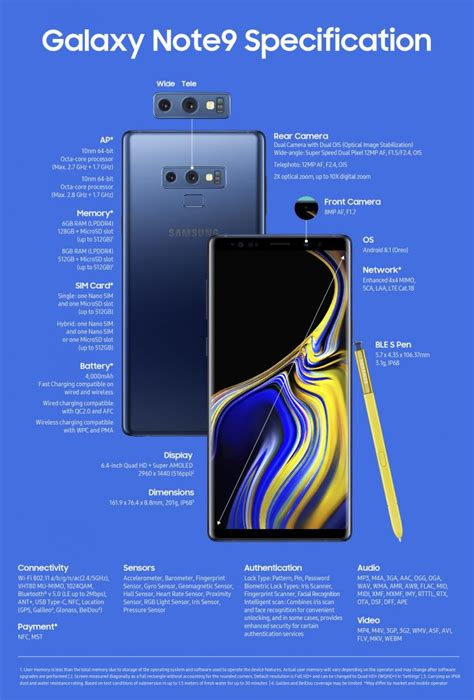Samsung Galaxy Note 10 Specification by Samsung Galaxy Note 9 Technical Specifications Hardware Details