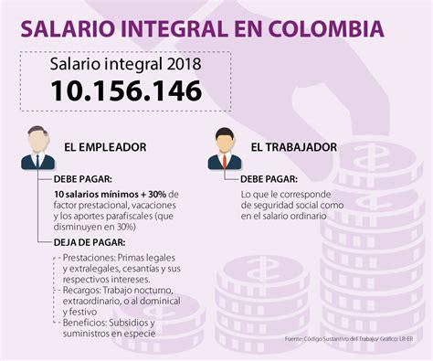 cual es el valor delsalario minimo colombia 2016 cual es el valor salario integral en colombia 2016 cual