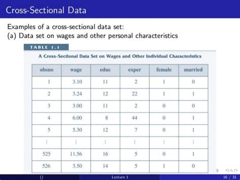 cross sectional data cross sectional dataexles ordinary cross sectional
