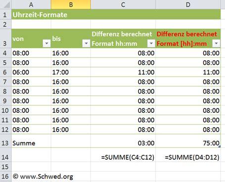 Excel Format Zeit über 24 Stunden   excel 2010 uhrzeiten 252 ber 24 stunden berechnen