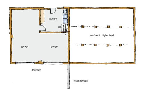 Split Level Floor Plans 1970 1970s Image Gallery Branz Renovate