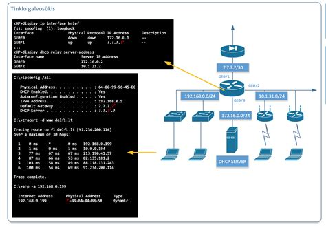 ip and networking getting dhcp gateway ip and mac address from